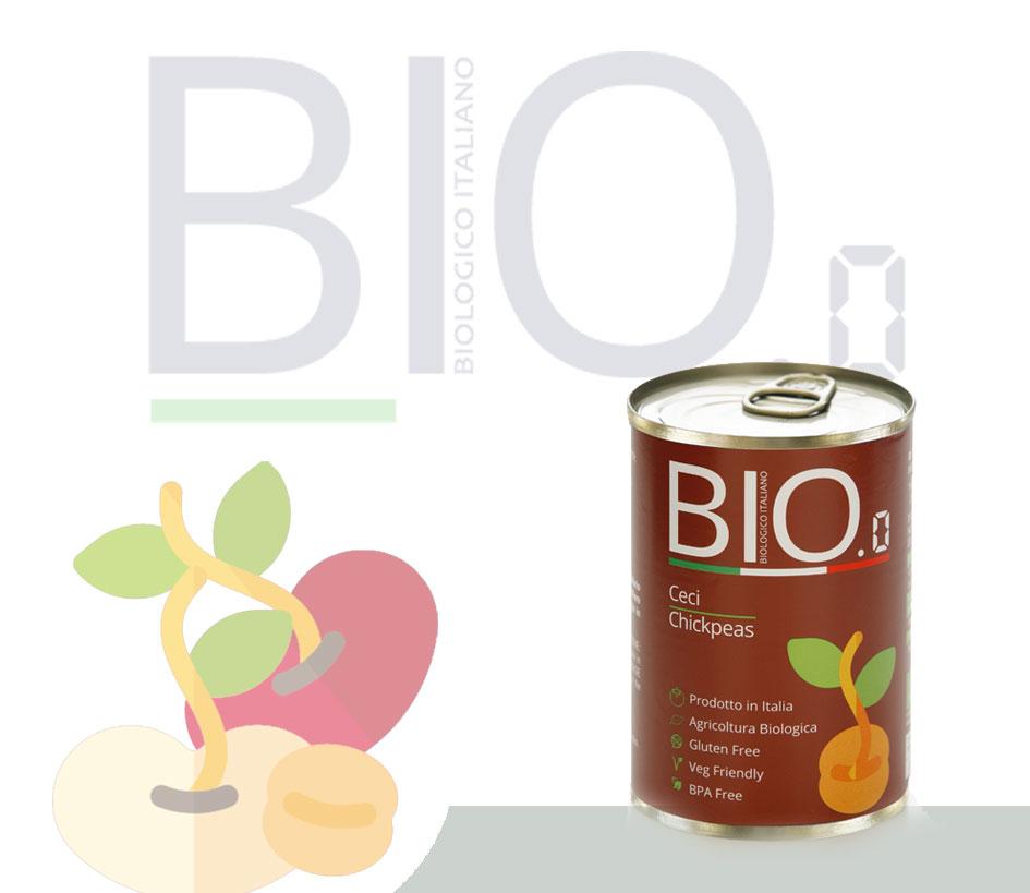 Bio.0_ceci-400
